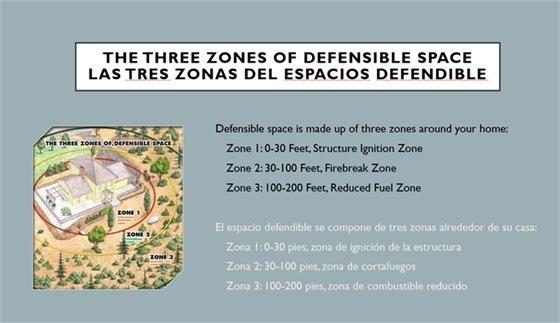Three zones of defensible space
