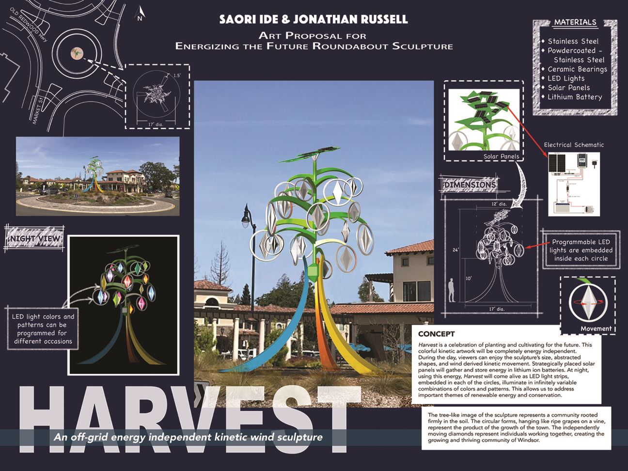 Proposal Dispaly Board - Harvest